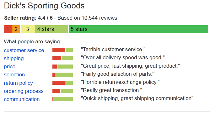 Google Product Search Seller Reviews, review metrics for the merchant