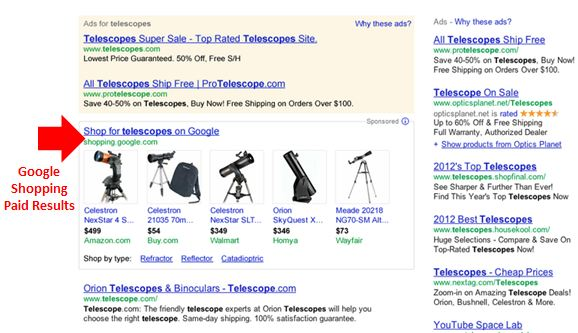 Google Search listings with Google Shopping live in June