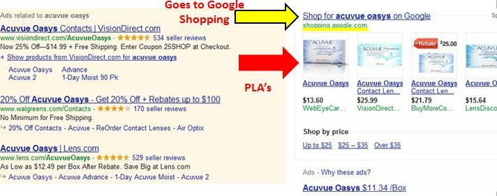 Google Shopping and Google Search and PLAs