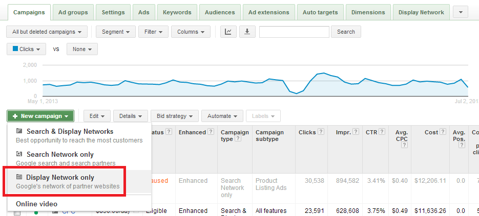 Google Dynamic Remarketing new campaign
