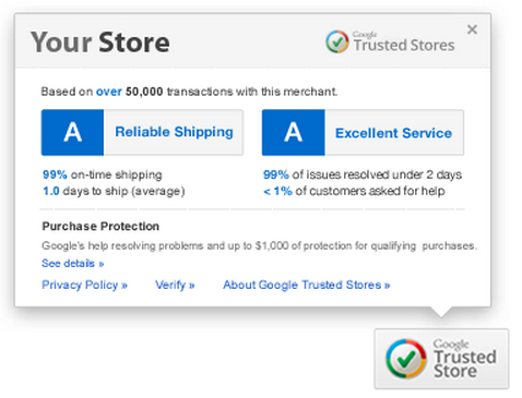 Google trusted stores, trust badges