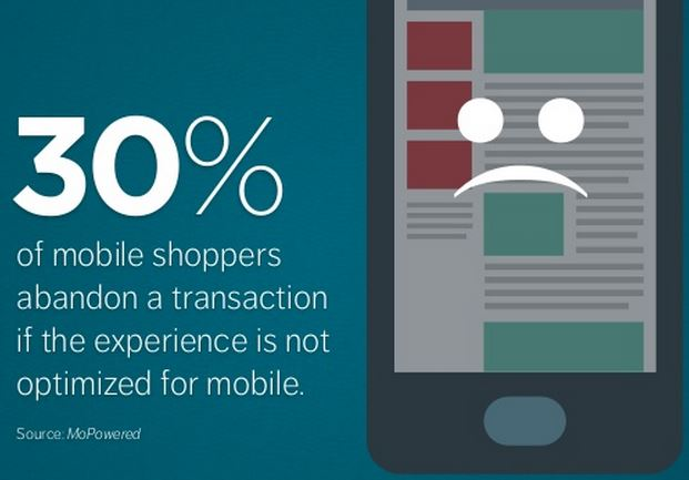 Mobile site abandonment, souce:slideshare