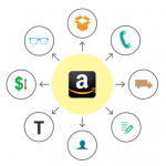 amazon-strategy-featured