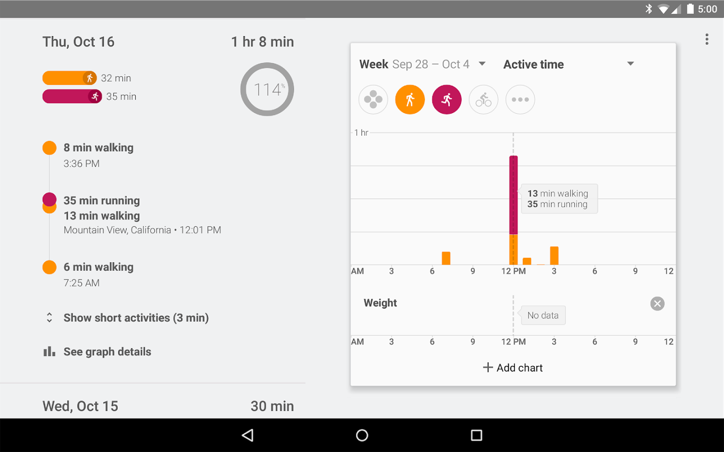 Google fit fitness tracking