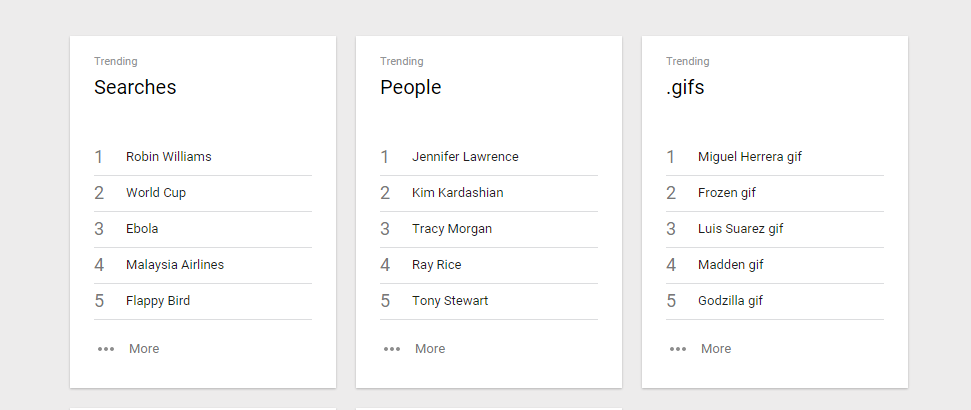 Google trends, search and viral